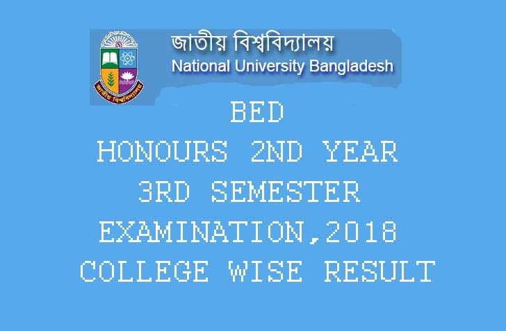 BED Honours 2nd Year 3rd Semester Examination 2018 Result