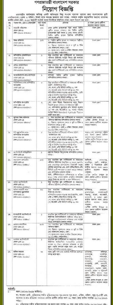 National Security Intelligence NSI Job Circular 2019