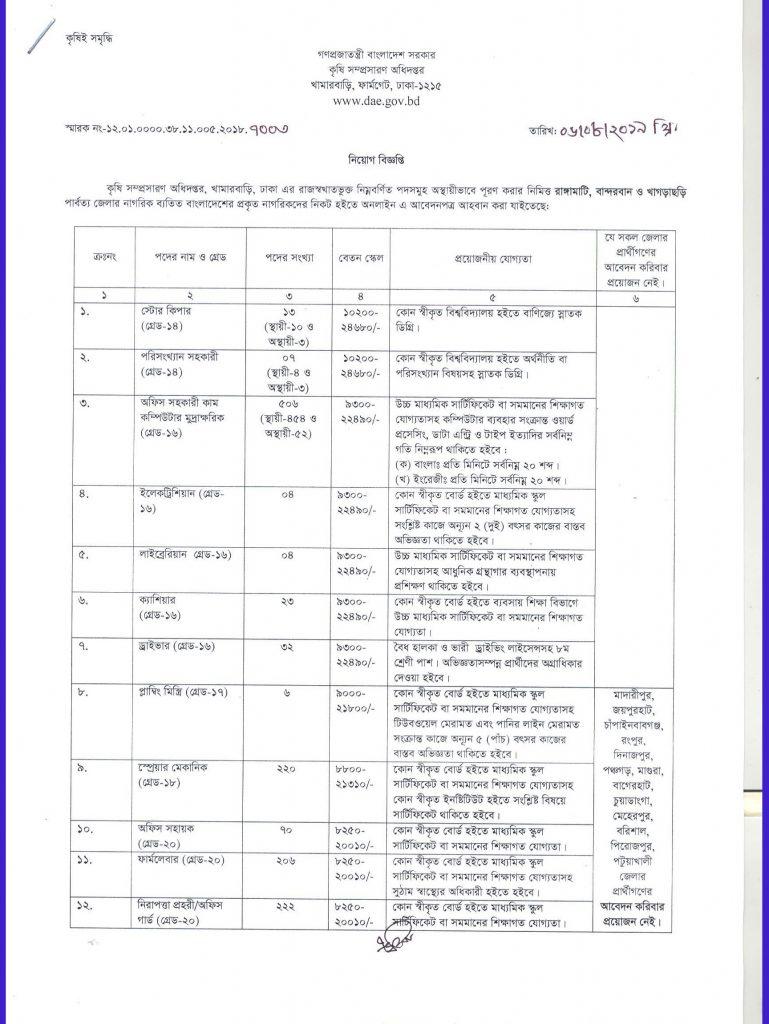 www dae teletalk com bd Krishi Somprosaron Odhidoptor Jobs