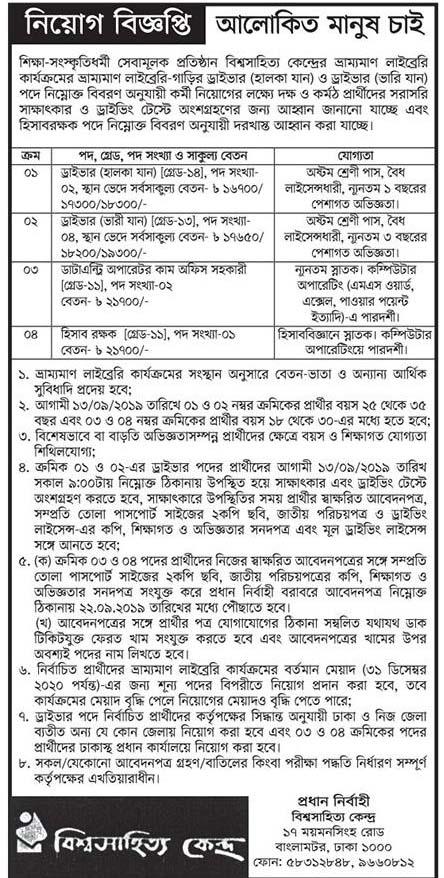 Private company Job Circular Bangladesh, All company Job
