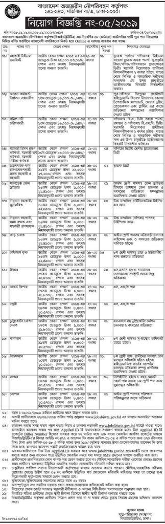 Bangladesh Inland Water Transport Authority BIWTA Job Circular